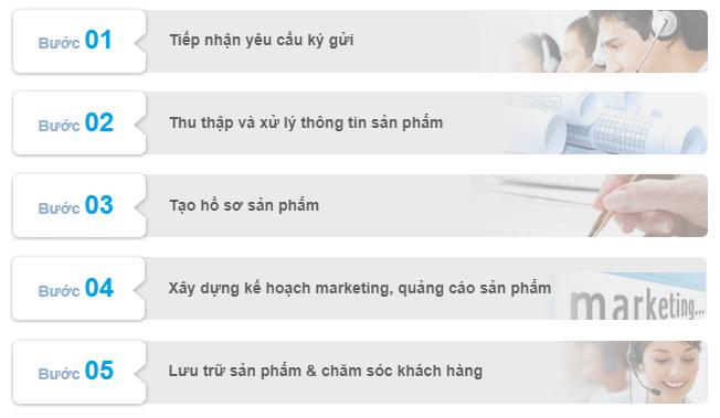 Ký gửi sản phẩm bất động sản tại Hồ Chí Minh